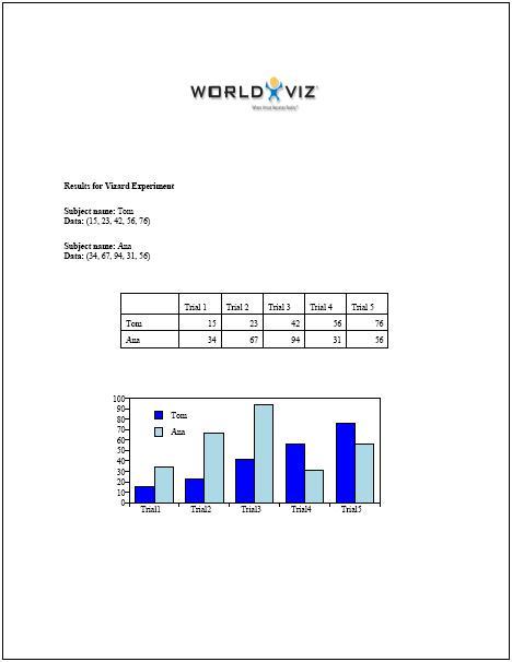 Vizard PDF